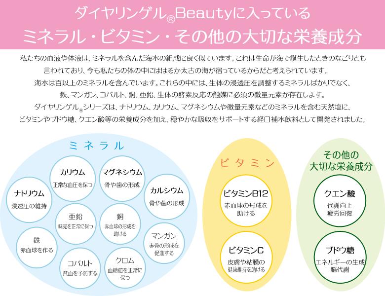 本品に含まれるミネラル・ビタミン・美容成分・その他の大切な栄養成分