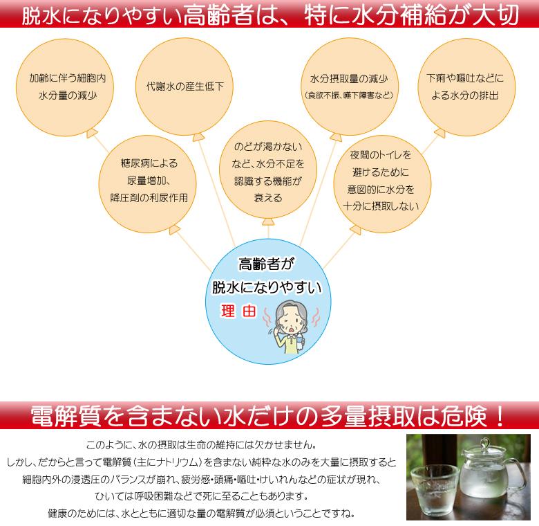 脱水になりやすい高齢者は、特に水分補給が大切